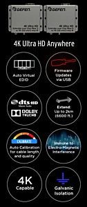 Gefen расширяет портфель решений 4K Ultra HD выпуская оптоволоконный Extender