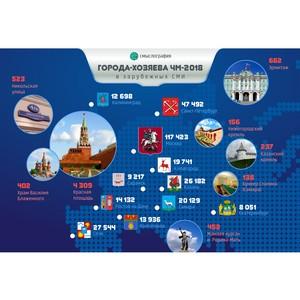 Российский чемпионат мира по футболу стал популярнее бразильского