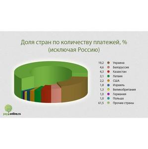 Кто, сколько и через кого: PayOnline об интернет-эквайринге в 2012 году