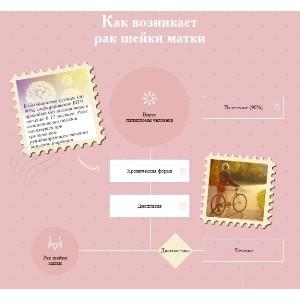 Узнать всё о бесплатной программе скрининга рака шейки матки можно на kalugascreen.ru