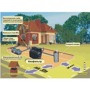 Автономные канализационные системы от компании «Паллада»
