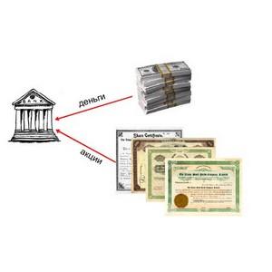 Долгосрочное инвестирование в акции