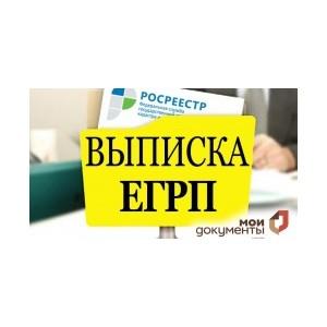 О порядке направления запросов о предоставлении сведений, содержащихся в ЕГРП