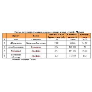 «Метриум Групп»: Минимальная цена апартаментов в Москве  опустилась ниже 2 млн рублей