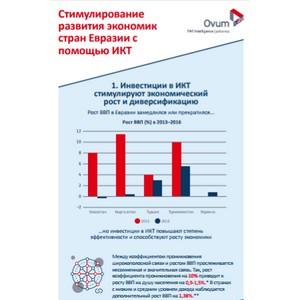 Цифровое будущее Евразии: вызовы и безопасность, возможности и перспективы развития