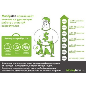 �������� MoneyMan �������� �������