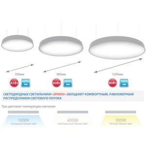 Орион – подвесные светильники с равномерным распределением светового потока