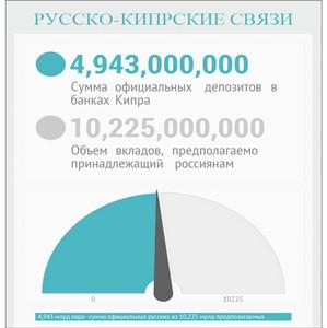 Кипрские связи с Россией