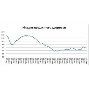 Кредитное здоровье российских заемщиков несколько улучшилось