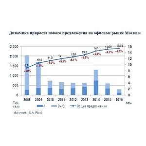 Объем ввода новых офисов показал минимальное значение за последние 10 лет – 300 тыс. кв.м