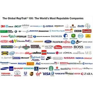 Acer вошел в список Top100 компаний с самой высокой репутацией