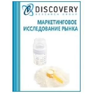 Анализ рынка молочных смесей в Узбекистане