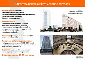Кластерная интеграция как инструмент повышения конкурентоспособности АПК Белгородской области