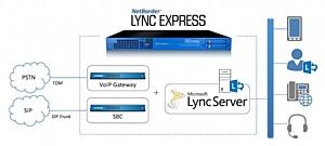 NetBorder Lync Express 2.0. имеет широкий диапазон применения в UC и телефонии