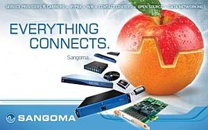 Sangoma - ���������� ������� WebRTC � Expo - ���������� ���� �������� ����������