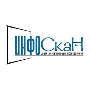 ИнфоСкан. 63% новосибирцев гордятся товарами, произведенными в России
