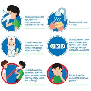 Центр Молекулярной Диагностики: эпидемия гриппа - больные люди не должны ходить на работу!