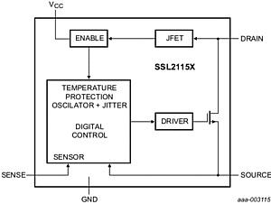 NXP: микросхемы с технологией GreenChip