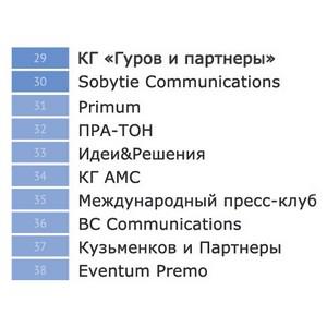 «Гуров и партнеры» вошло в топ-30 крупнейших PR-агентств страны