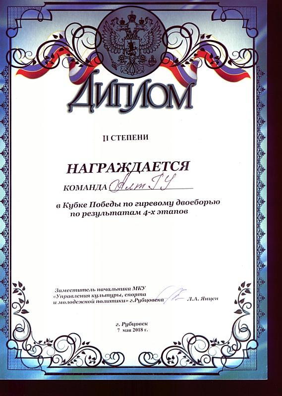 Победа студентов Рубцовского Института в кубке победы по гиревому двоеборью