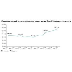 Итоги года на рынке новостроек Новой Москвы