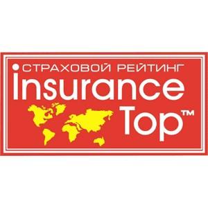 Тенденции страхового рынка в первом квартале 2013 года