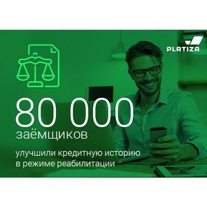 80000 заёмщиков улучшили кредитную историю с Platiza