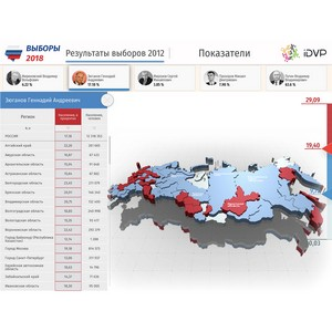 За ходом выборов можно наблюдать через мобильное приложение