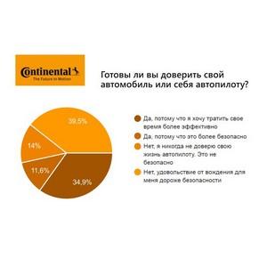 Continental проверил участников проекта «Формула студент»
