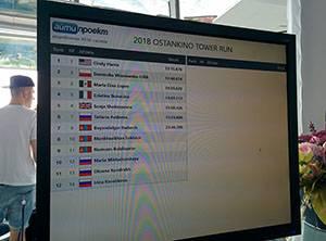 RFID технология фиксирует результаты международного забега на Останкинскую телебашню