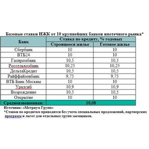 «Метриум Групп»: Ипотечные ставки на «первичке» и «вторичке» сравнялись