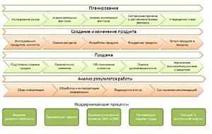 Shtyzart & co рассказали о проекте подготовки компании-заказчика к сертификации ISO 9001.