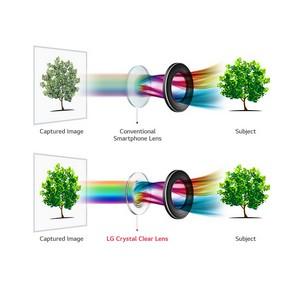 Смартфон LG V30 будет оснащен камерой с апертурой F/1.6 и стеклянными линзами Crystal Clear