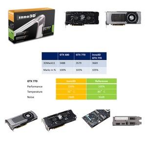 Inno3D® GeForce® GTX 770 – переопределяя предел скорости