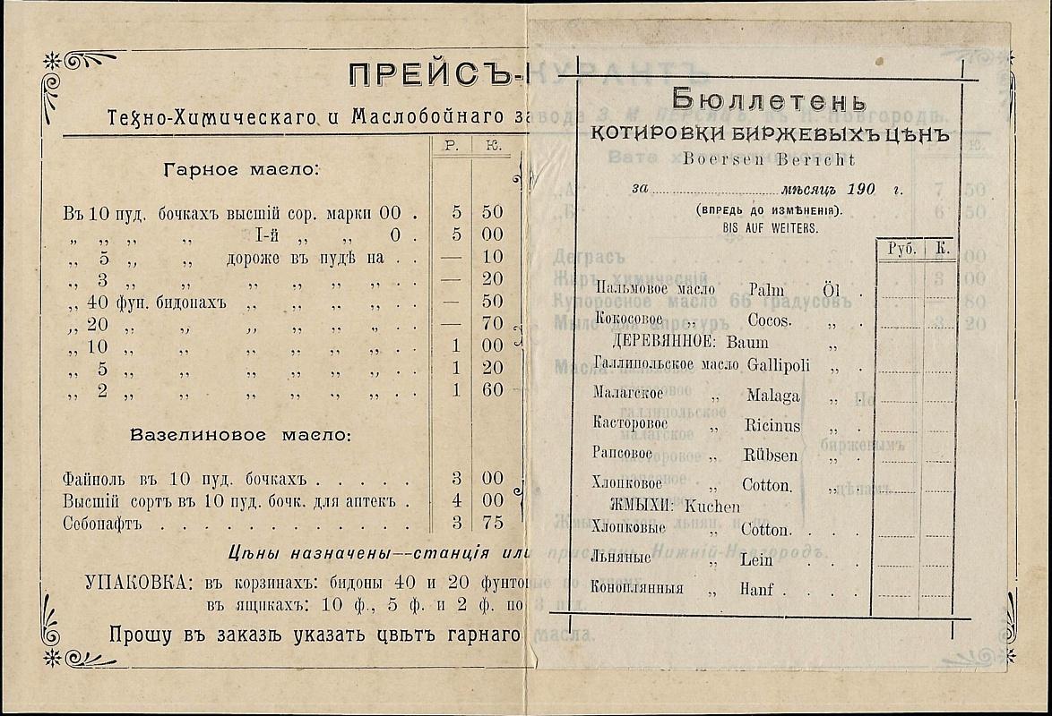 Заводы З.М. Персица - инновации в Российской империи