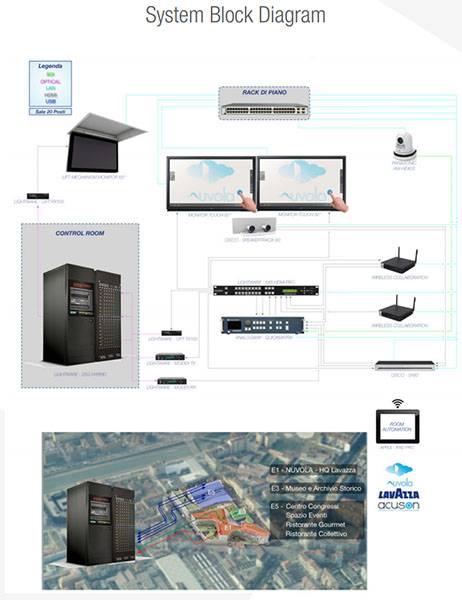 Lightware Visual Engineering: история о том, как одна технология способна изменить целый город