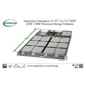 Supermicro® выпускает на рынок новый специализированный сервер хранения