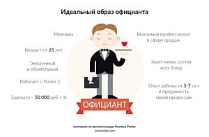 Poster: каждый 12-й ресторан в России ищет официантов