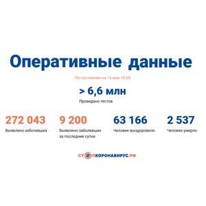 Covid-19: Оперативные данные по состоянию на 16 мая 10:35