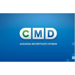 НИИ Эпидемиологии Роспотребнадзора рекомендует: 5 важных анализов для школьника от CMD
