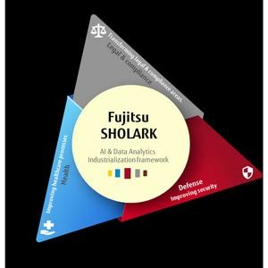 Fujitsu Sholark ускоряет трансформацию бизнес-процессов
