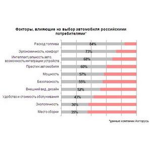 Российские автолюбители предпочитают комфорт