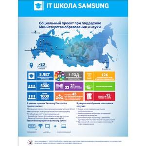 Проекту «IT школа Samsung» исполнился один год!