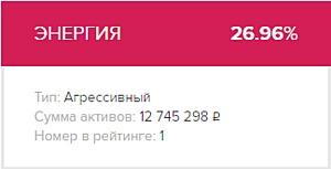 «Норд Капитал» — лидер Рэнкинга управляющих Московской Биржи