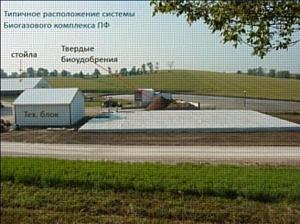 ГК Корпорация «ГазЭнергоСтрой»: биогаз спасет птицефабрики