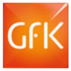 GfK FutureWave определяет наиболее перспективные направления для инноваций