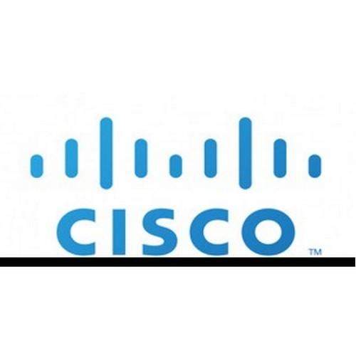 Исследование Cisco Workforce of the Future