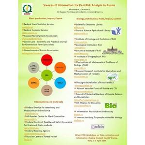 Об участии специалиста ФГБУ «ВНИИКР» в работе совместного семинара ЕОКЗР и EFSA