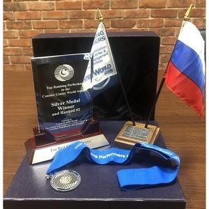 Allsoft Ecommerce занял второе место в международном конкурсе ContactCenterWorld