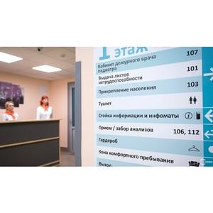 Семь поликлиник: в каких округах появятся новые медучреждения